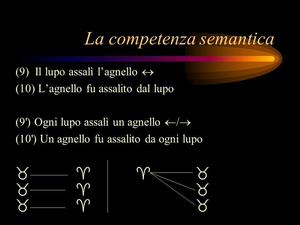 La competenza semantica