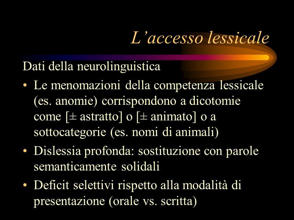 L'accesso lessicale Dati della neurolinguistica