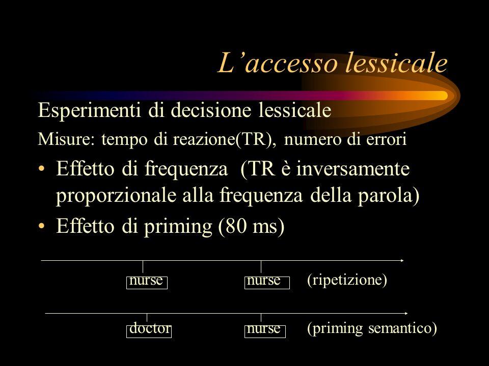 L'accesso lessicale Esperimenti di decisione lessicale
