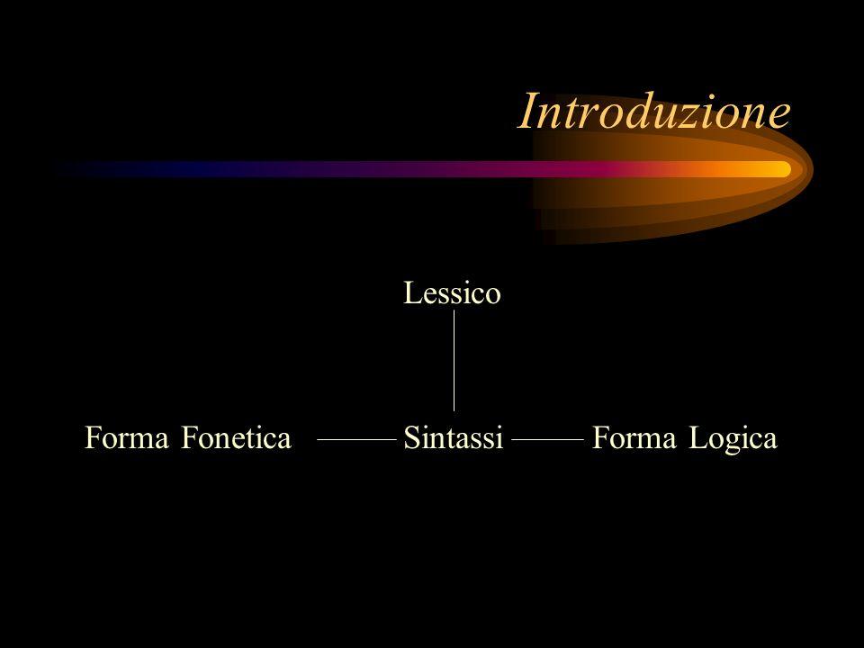 Introduzione Lessico Forma Fonetica Sintassi Forma Logica