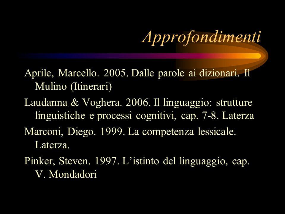 Approfondimenti Aprile, Marcello. 2005. Dalle parole ai dizionari. Il Mulino (Itinerari)