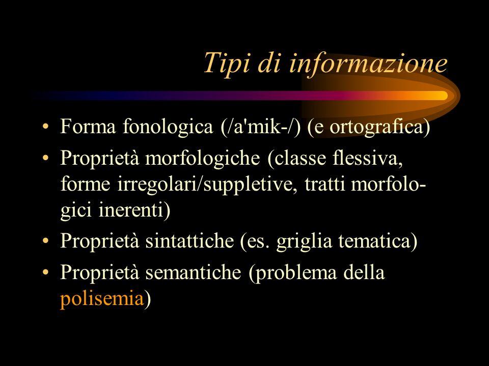 Tipi di informazione Forma fonologica (/a mik-/) (e ortografica)