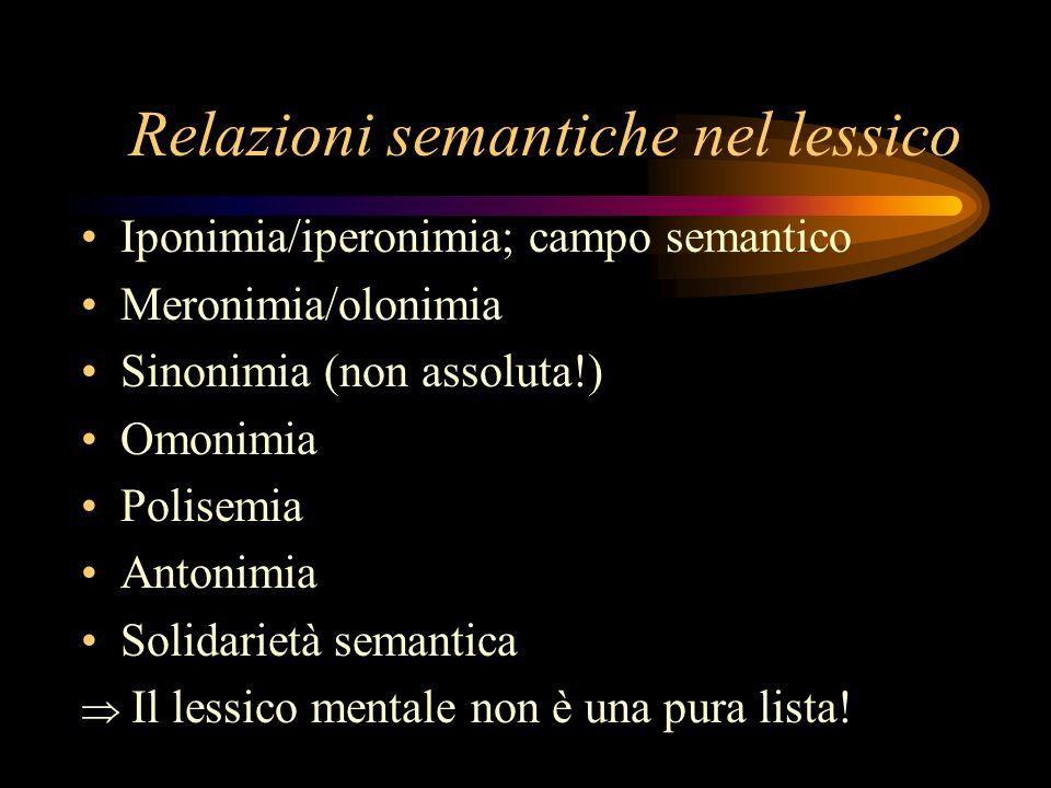 Relazioni semantiche nel lessico