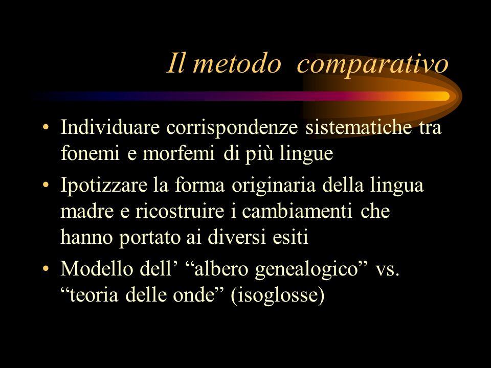 Il metodo comparativo Individuare corrispondenze sistematiche tra fonemi e morfemi di più lingue.