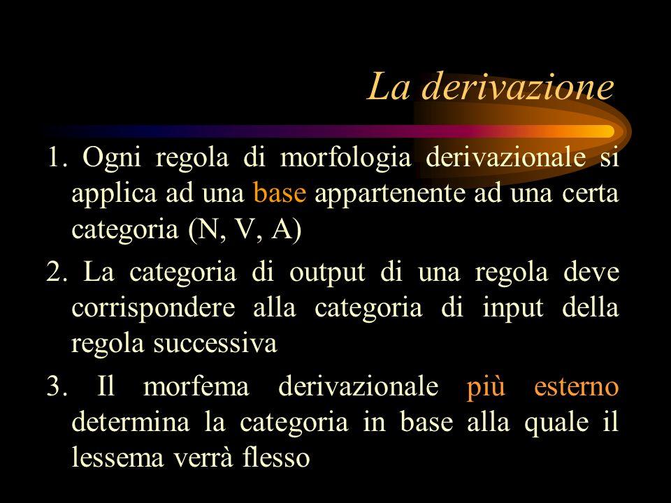 La derivazione 1. Ogni regola di morfologia derivazionale si applica ad una base appartenente ad una certa categoria (N, V, A)