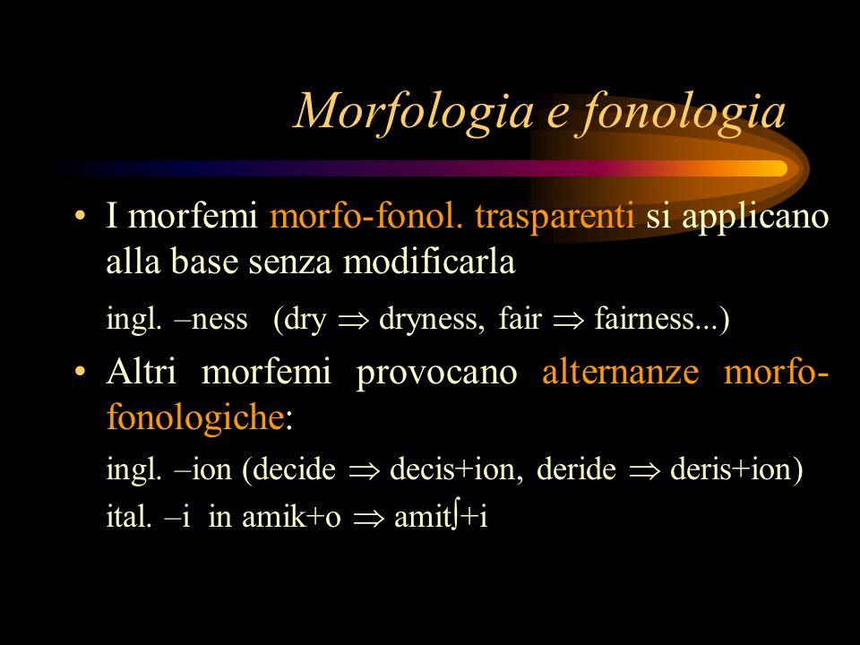 Morfologia e fonologia