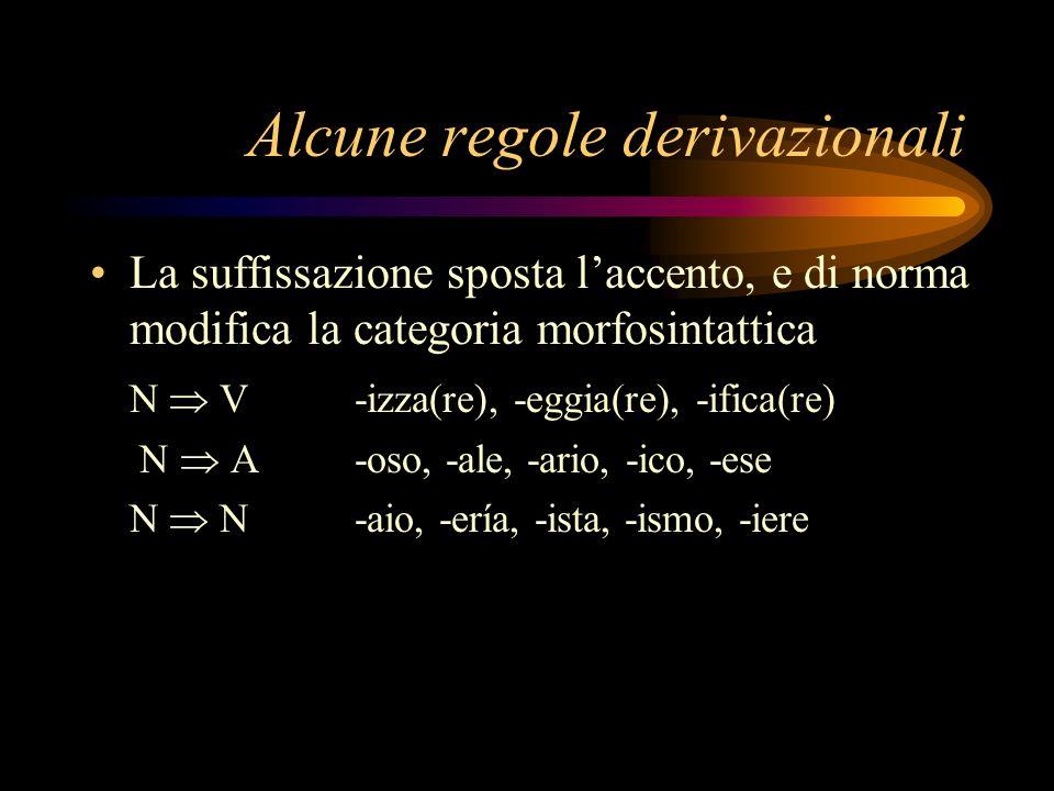 Alcune regole derivazionali