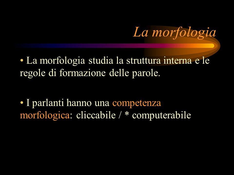 La morfologia La morfologia studia la struttura interna e le regole di formazione delle parole.