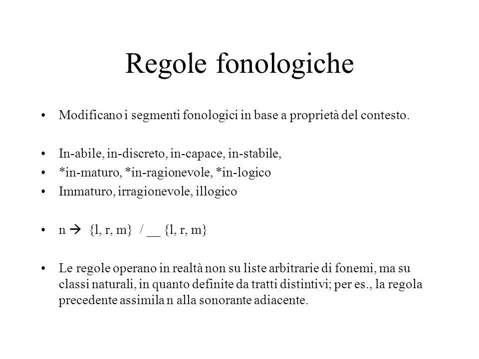 Regole fonologiche Modificano i segmenti fonologici in base a proprietà del contesto. In-abile, in-discreto, in-capace, in-stabile,