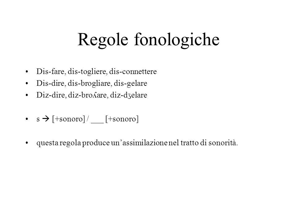 Regole fonologiche Dis-fare, dis-togliere, dis-connettere