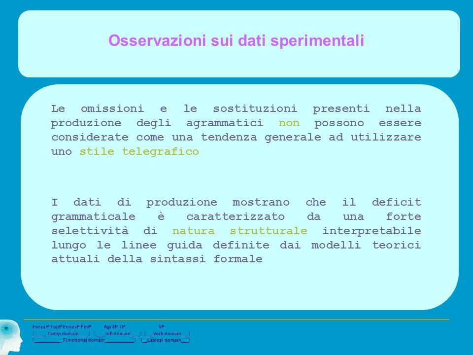 Osservazioni sui dati sperimentali