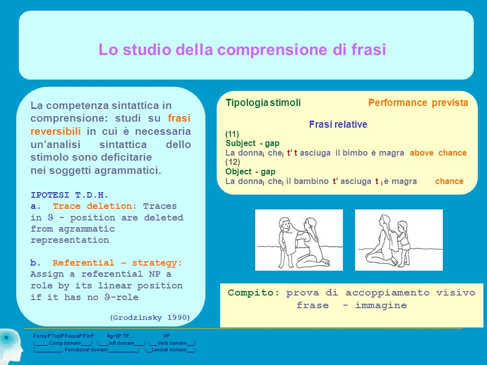 Lo studio della comprensione di frasi