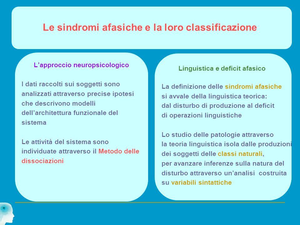 Le sindromi afasiche e la loro classificazione