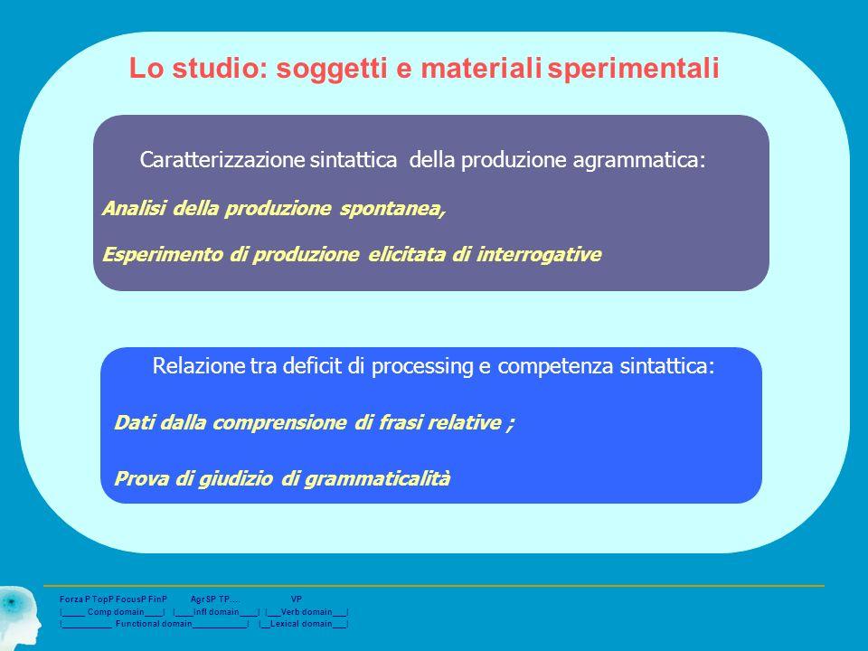 Lo studio: soggetti e materiali sperimentali