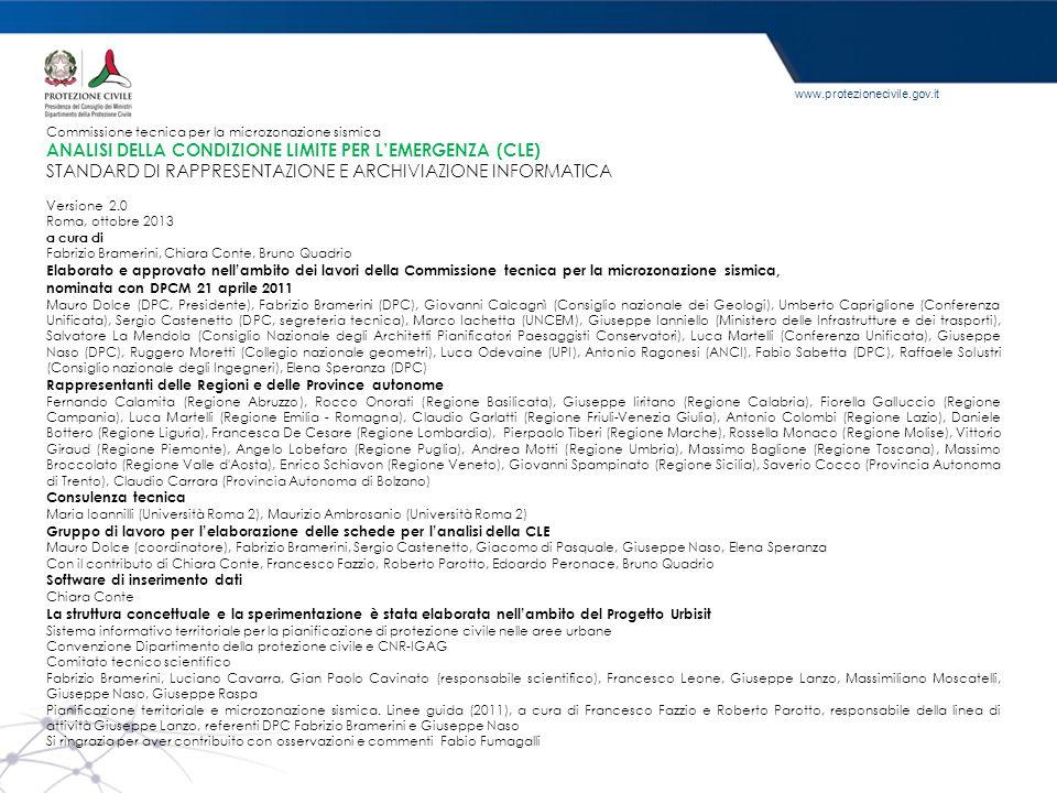 ANALISI DELLA CONDIZIONE LIMITE PER L'EMERGENZA (CLE)