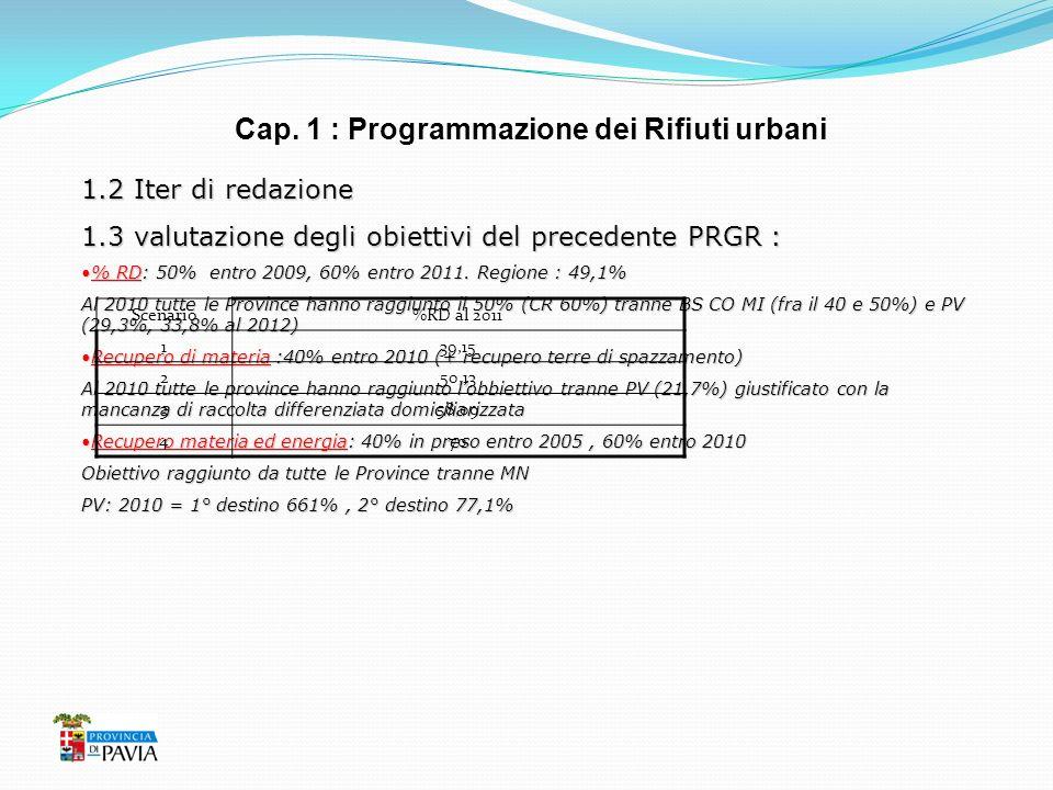 Cap. 1 : Programmazione dei Rifiuti urbani