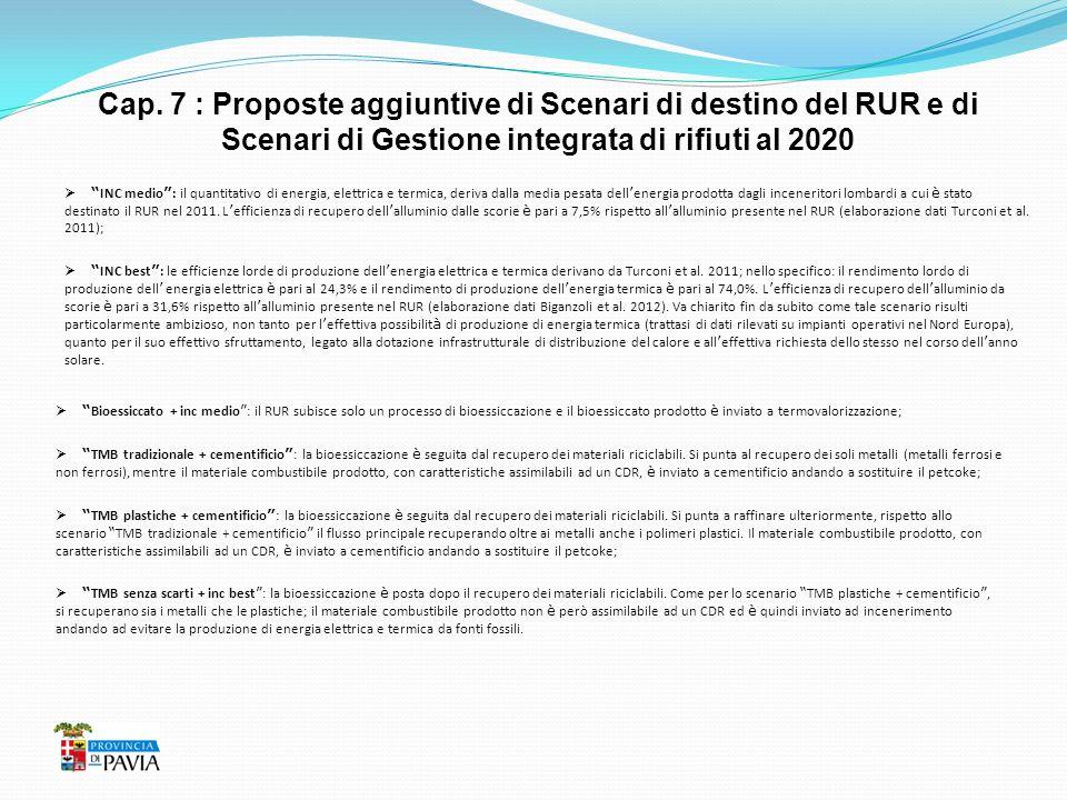Cap. 7 : Proposte aggiuntive di Scenari di destino del RUR e di Scenari di Gestione integrata di rifiuti al 2020.