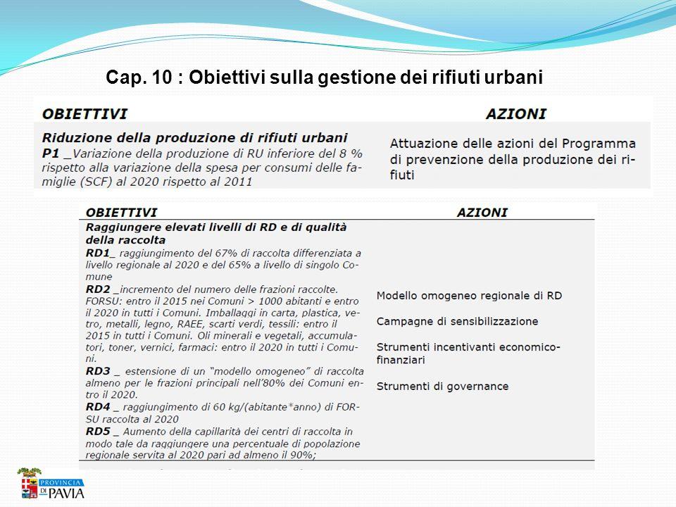Cap. 10 : Obiettivi sulla gestione dei rifiuti urbani