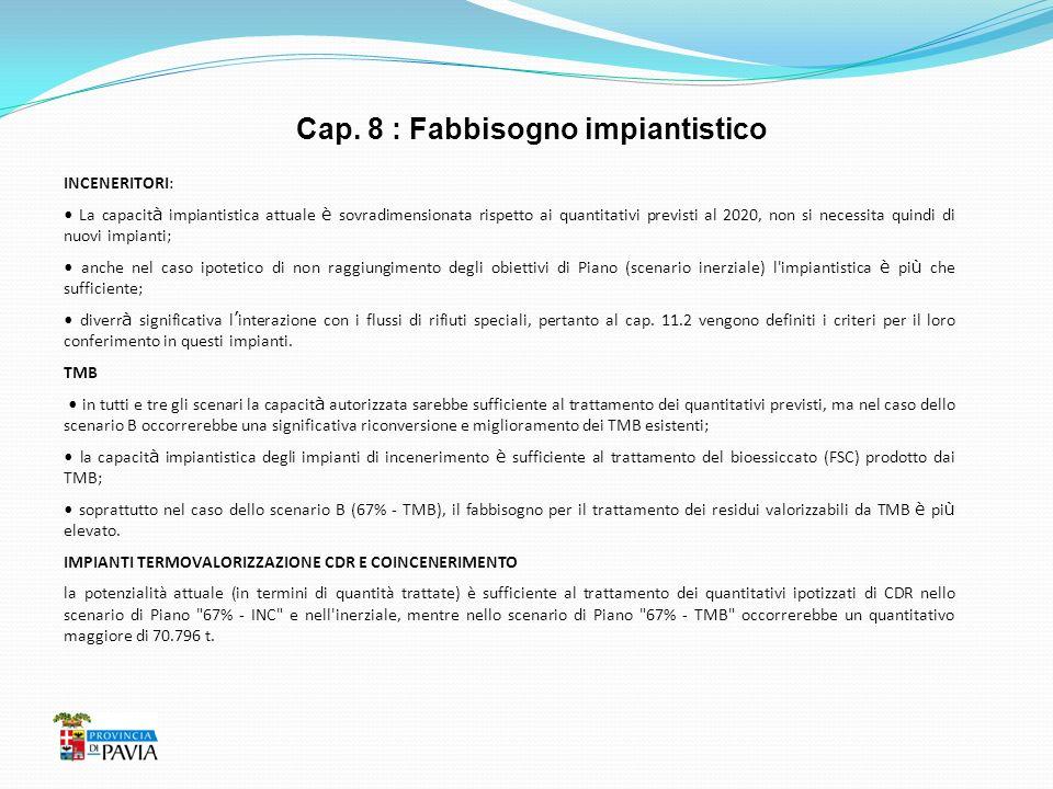Cap. 8 : Fabbisogno impiantistico