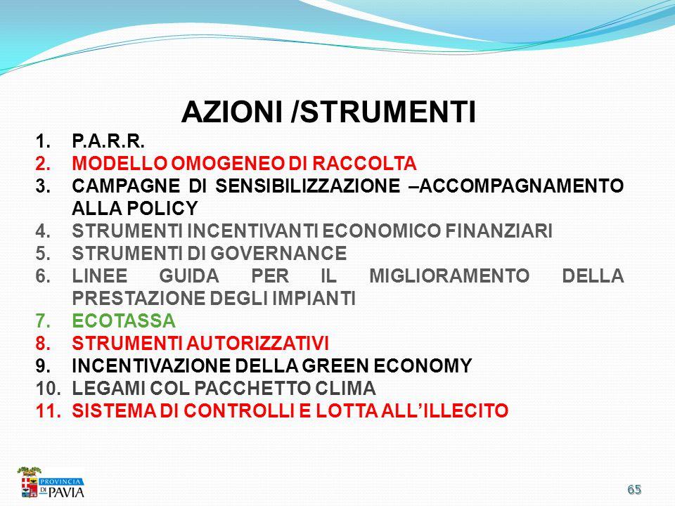 AZIONI /STRUMENTI P.A.R.R. MODELLO OMOGENEO DI RACCOLTA