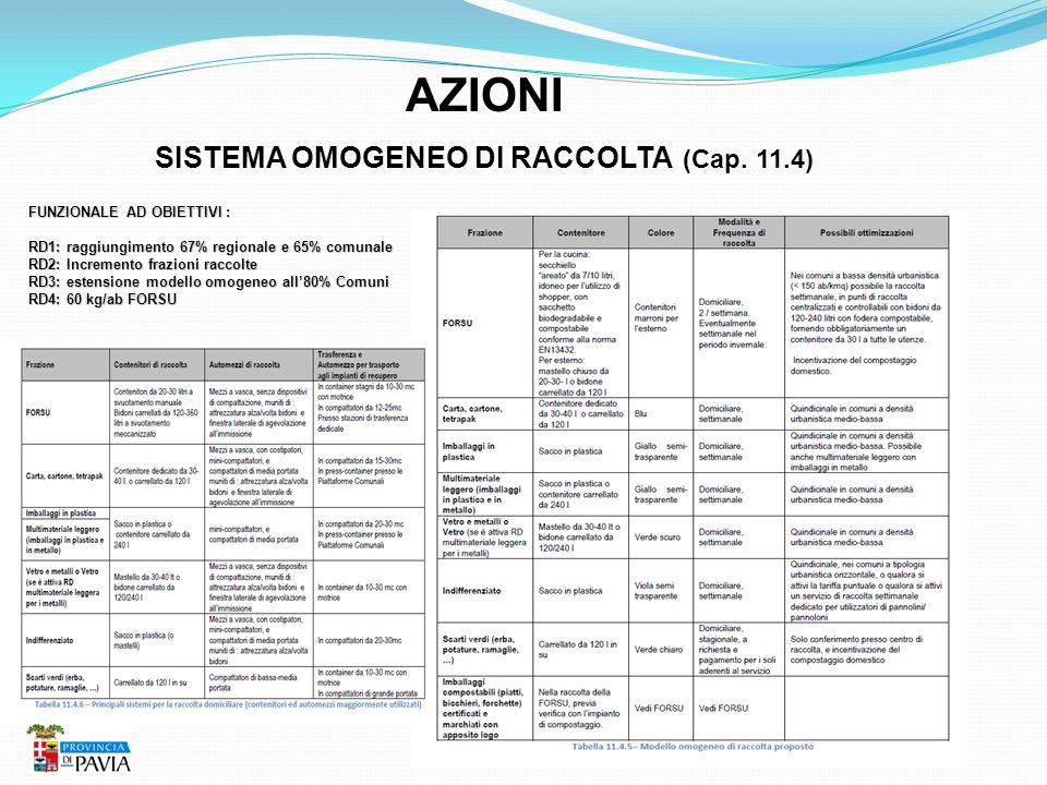 SISTEMA OMOGENEO DI RACCOLTA (Cap. 11.4)