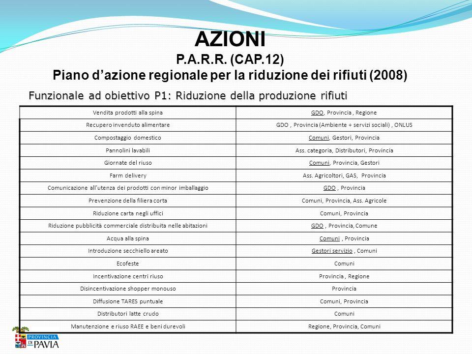 Piano d'azione regionale per la riduzione dei rifiuti (2008)