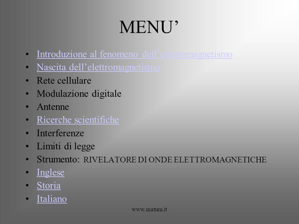 MENU' Introduzione al fenomeno dell'elettromagnetismo