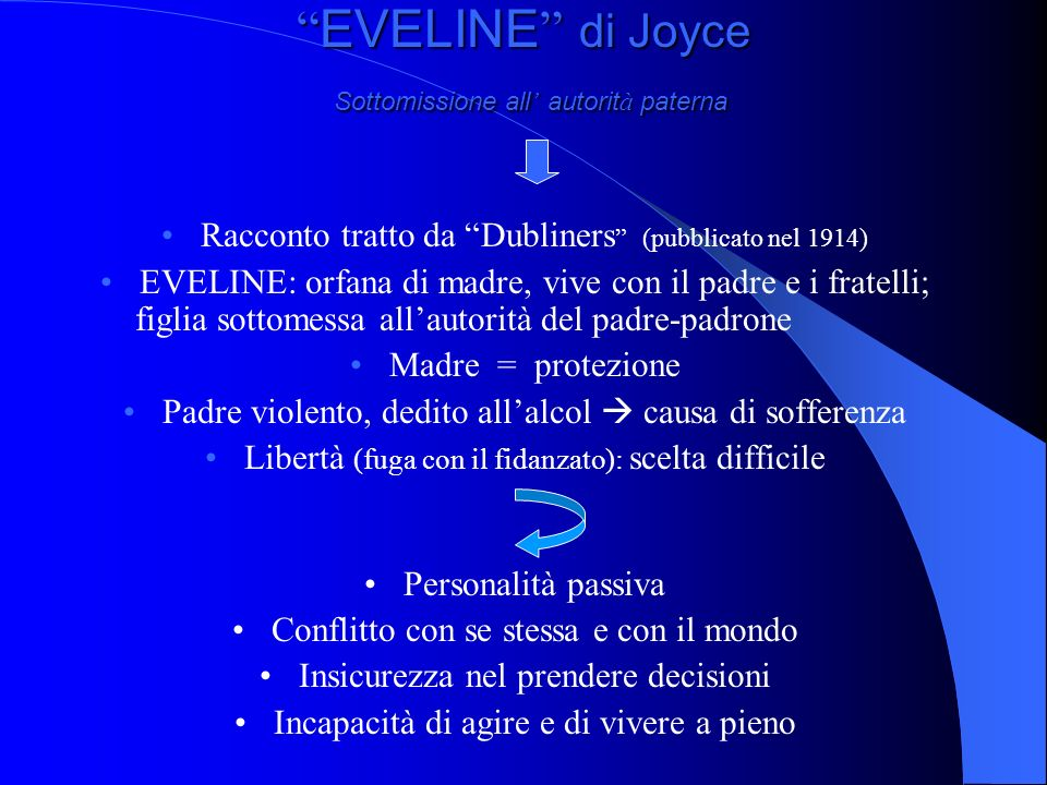 EVELINE di Joyce Sottomissione all' autorità paterna