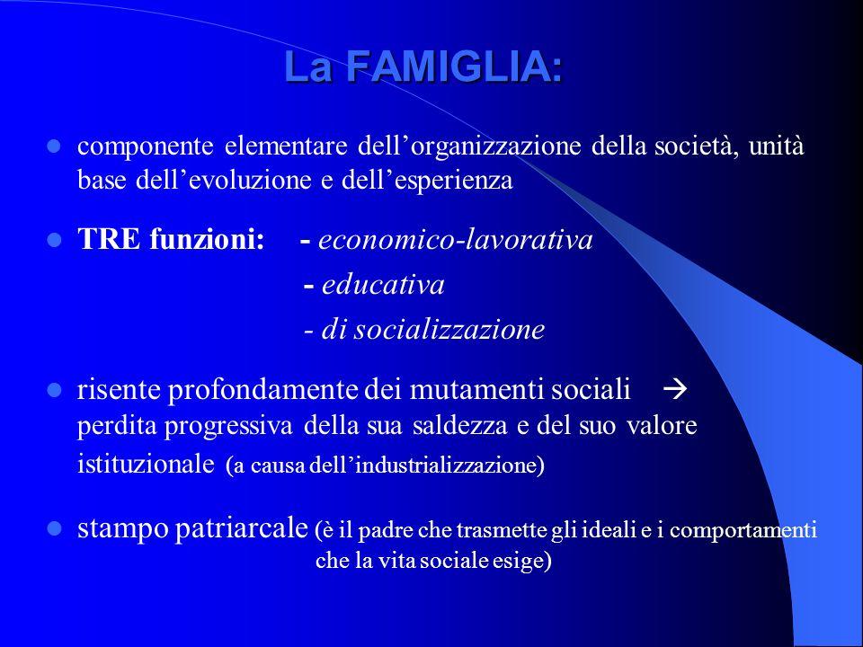 La FAMIGLIA: TRE funzioni: - economico-lavorativa - educativa