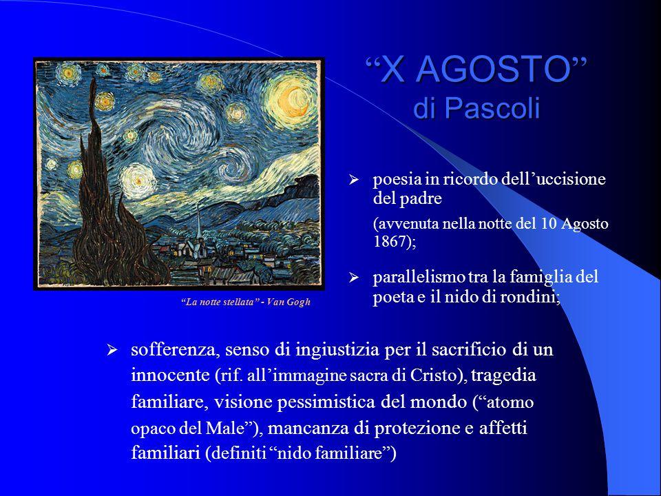 La notte stellata - Van Gogh