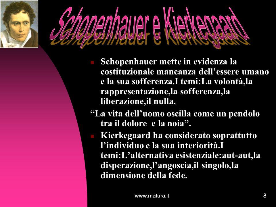 Schopenhauer e Kierkegaard
