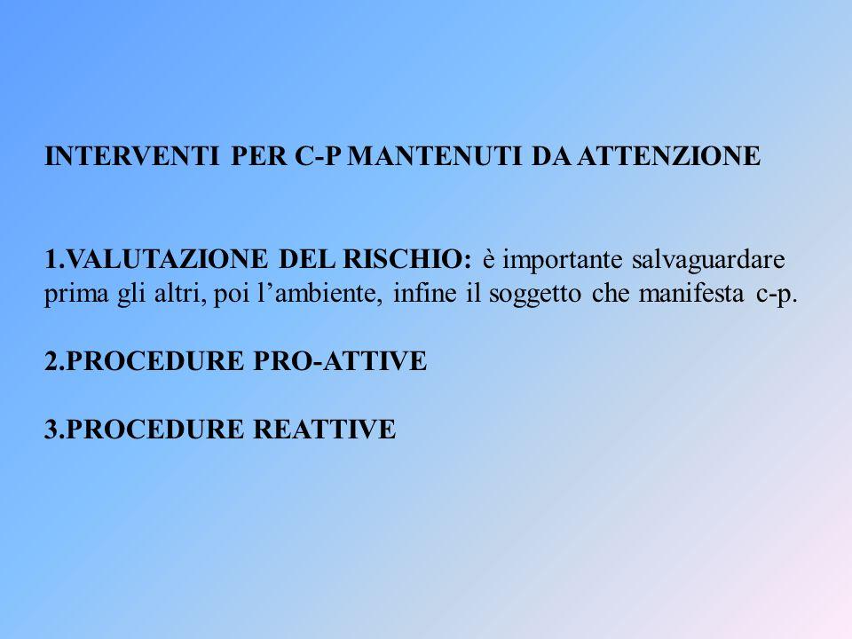 INTERVENTI PER C-P MANTENUTI DA ATTENZIONE