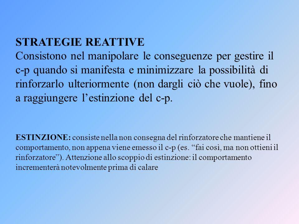 STRATEGIE REATTIVE