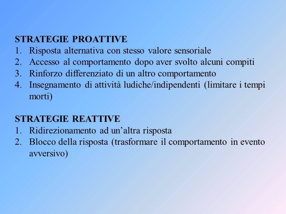STRATEGIE PROATTIVE Risposta alternativa con stesso valore sensoriale. Accesso al comportamento dopo aver svolto alcuni compiti.