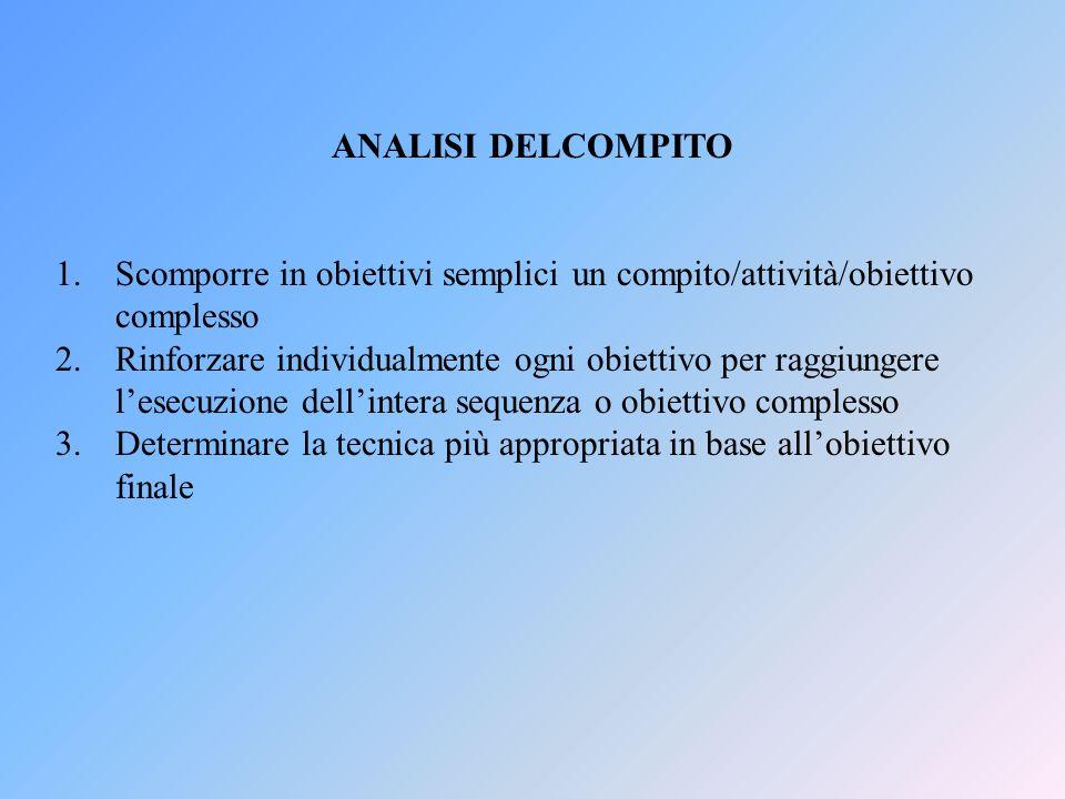 ANALISI DELCOMPITO Scomporre in obiettivi semplici un compito/attività/obiettivo complesso.