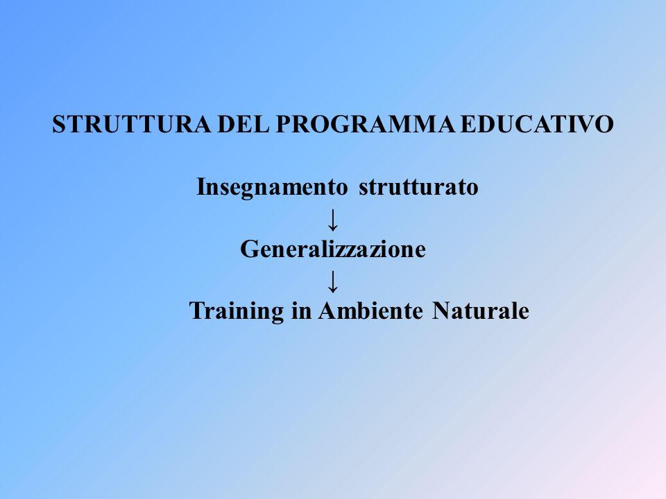 STRUTTURA DEL PROGRAMMA EDUCATIVO Insegnamento strutturato ↓