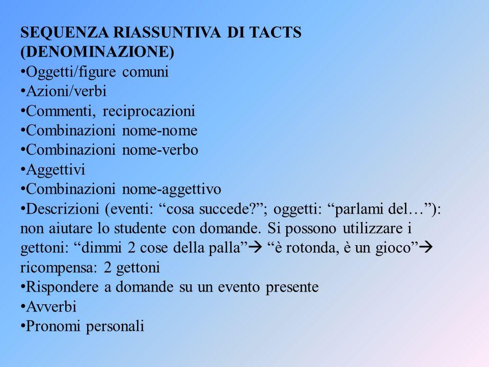 SEQUENZA RIASSUNTIVA DI TACTS (DENOMINAZIONE)