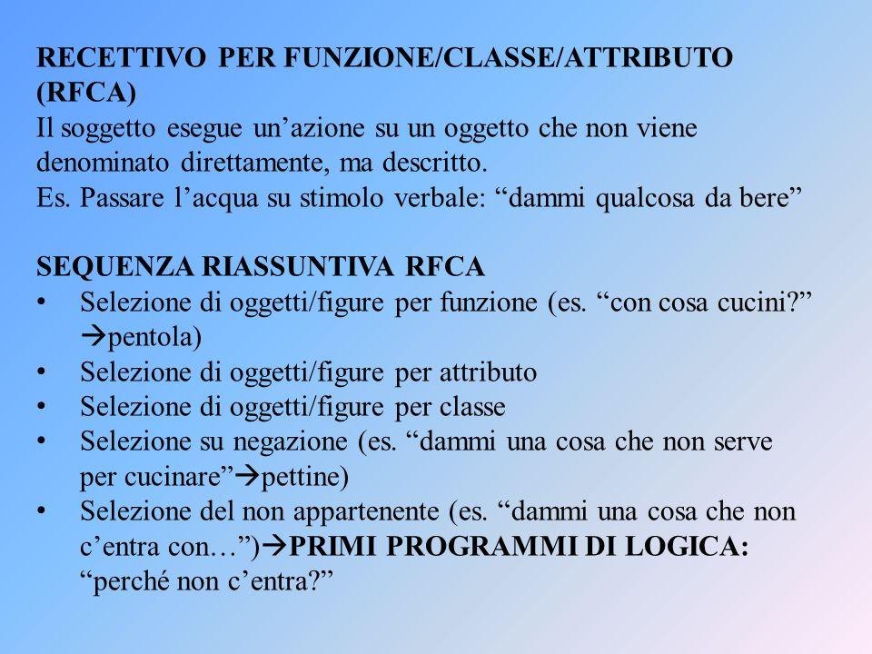 RECETTIVO PER FUNZIONE/CLASSE/ATTRIBUTO (RFCA)