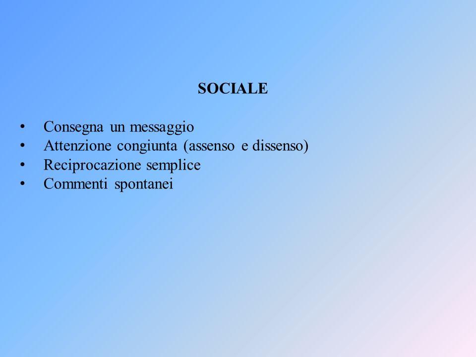 SOCIALE Consegna un messaggio. Attenzione congiunta (assenso e dissenso) Reciprocazione semplice.