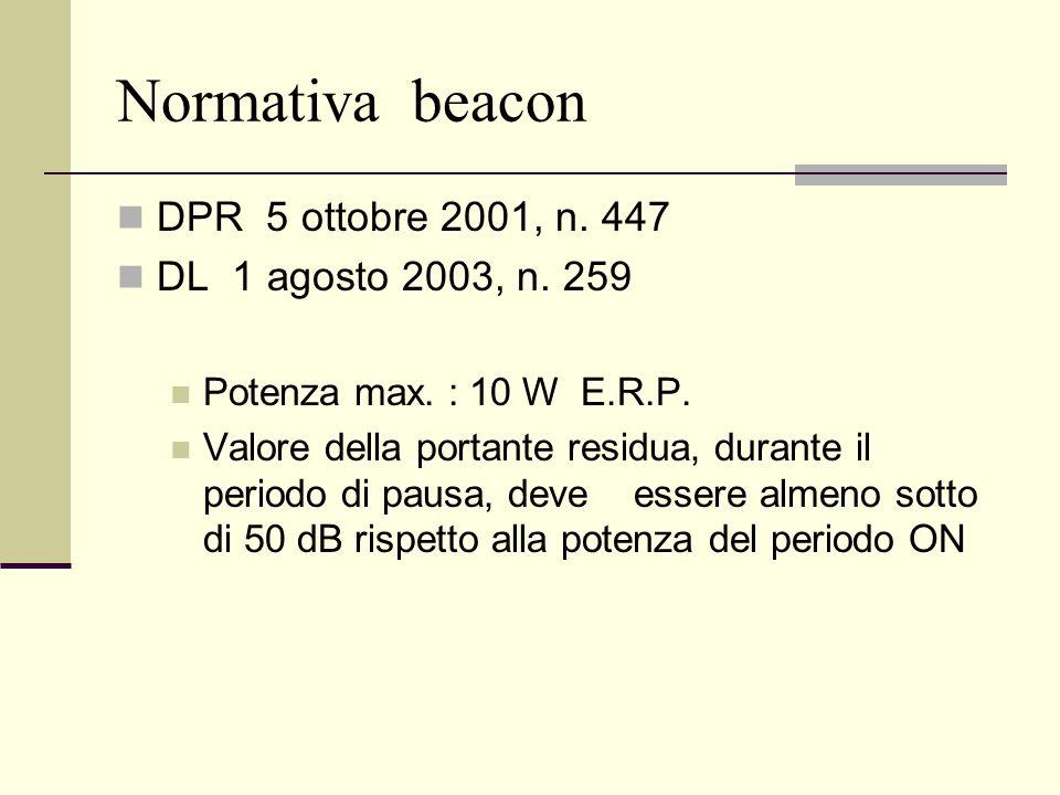 Normativa beacon DPR 5 ottobre 2001, n. 447 DL 1 agosto 2003, n. 259