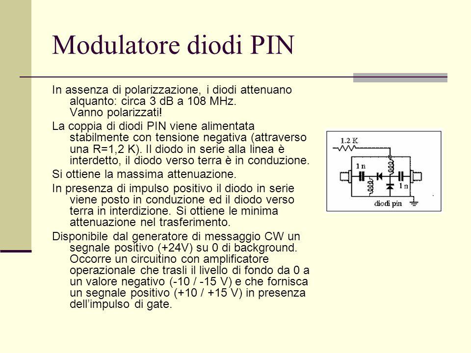 Modulatore diodi PIN In assenza di polarizzazione, i diodi attenuano alquanto: circa 3 dB a 108 MHz. Vanno polarizzati!