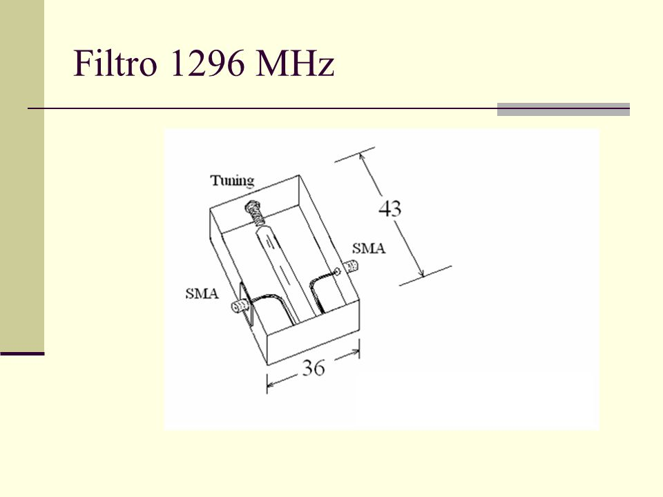 Filtro 1296 MHz