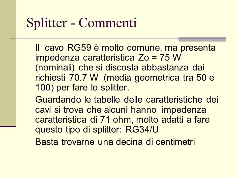Splitter - Commenti