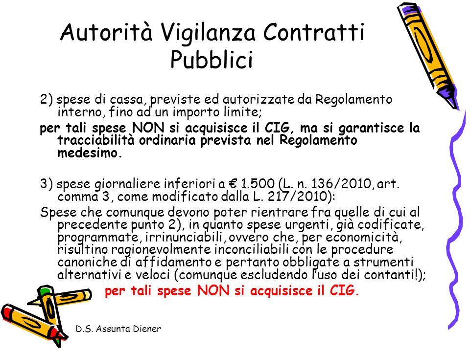 Autorità Vigilanza Contratti Pubblici