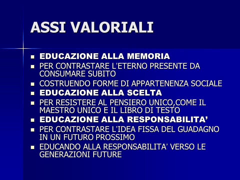 ASSI VALORIALI EDUCAZIONE ALLA MEMORIA