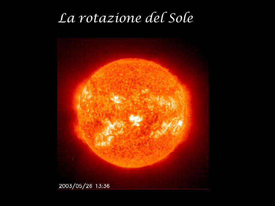 La rotazione del Sole