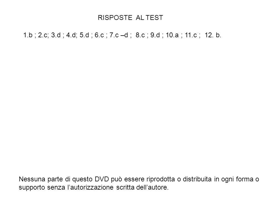 RISPOSTE AL TEST 1.b ; 2.c; 3.d ; 4.d; 5.d ; 6.c ; 7.c –d ; 8.c ; 9.d ; 10.a ; 11.c ; 12. b.