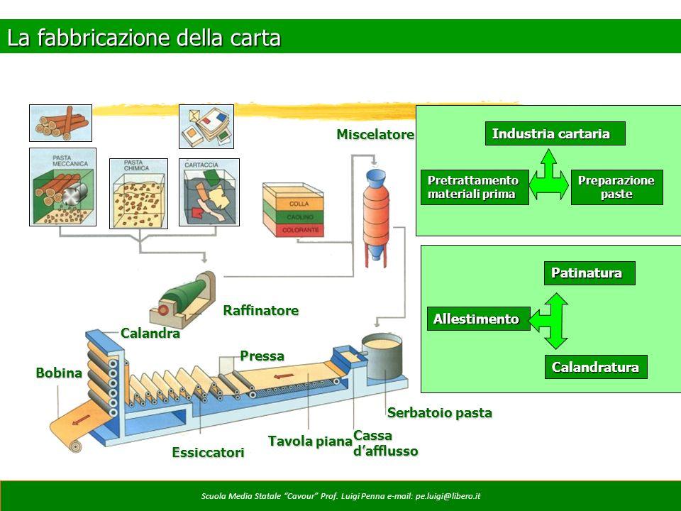 La fabbricazione della carta
