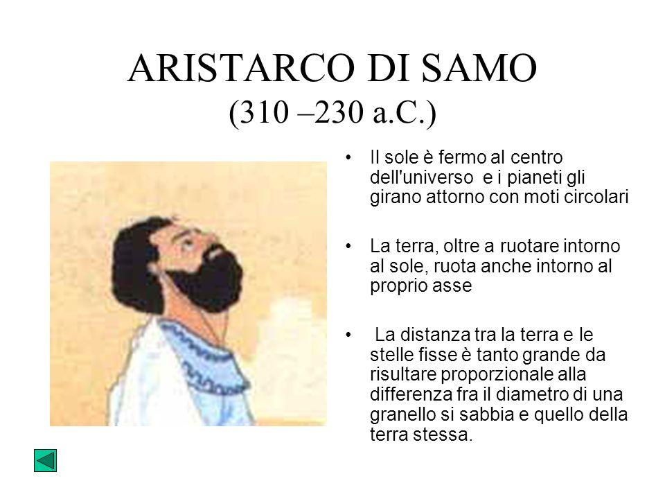 ARISTARCO DI SAMO (310 –230 a.C.)