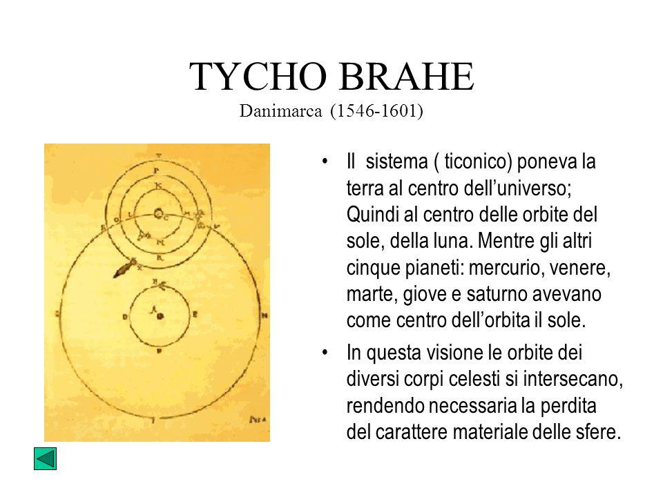 TYCHO BRAHE Danimarca (1546-1601)